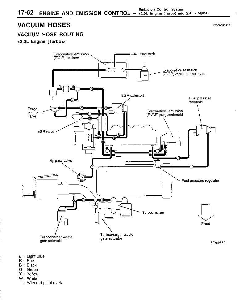 92 And 98 Throttle Body Map Egr Vacuum Diagram